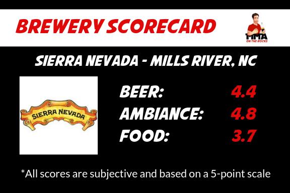 Sierra Nevada Brewery scorecard