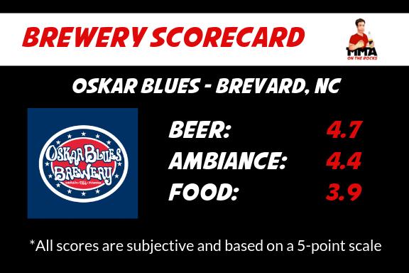 Oskar Blues Brewery scorecard