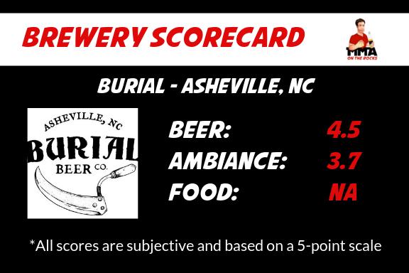 Burial Brewing Co. Brewery scorecard