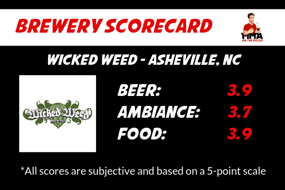 Wicked Weed Brewery scorecard